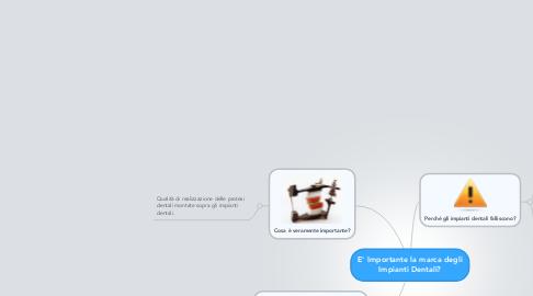 Mind Map: E' Importante la marca degli Impianti Dentali?