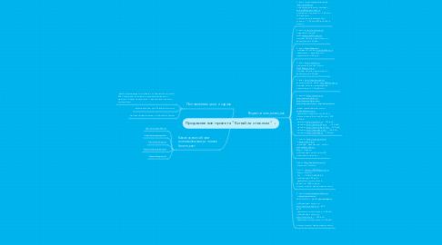 "Mind Map: Продвижение проекта ""Китай за стеклом"""