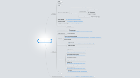 Mind Map: Развитие сайта Boss.DreamWorkPro.ru