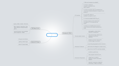 Mind Map: ICT for TOCs