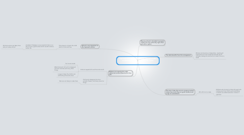 Mind Map: Japanese Mothers and Obentos: The Lunch-Box as Ideological State Apparatus By, Anne Allison