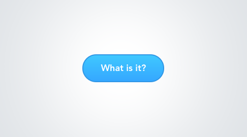 Mind Map: What is it?