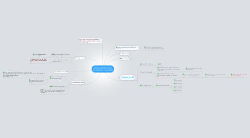 Mind Map: Stěhování-přehled úkolů Tereza/Honza + operátoři