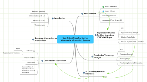 Mind Map: User Intent Classification for Multimedia Information Systems