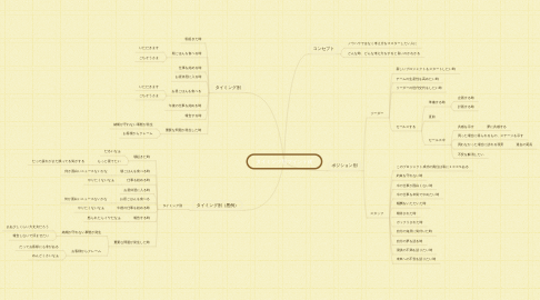 Mind Map: タイミング別マインド術