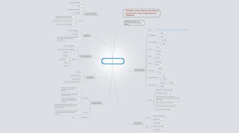 Mind Map: VZ Digital Life - Links und Weiterführendes