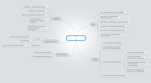 Mind Map: Story 2 - Games