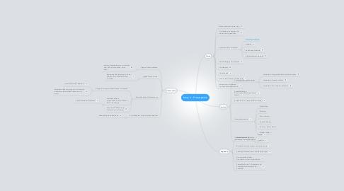 Mind Map: Story 3 - Privatsphäre