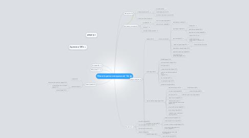 Mind Map: Меню (краткое визуальное) 16ч