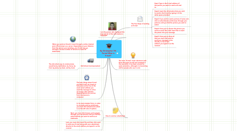 Mind Map: By Christopher 7th Period What is E-mail?