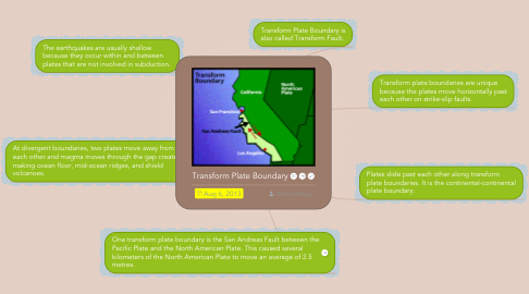 Mind Map: Transform Plate Boundary