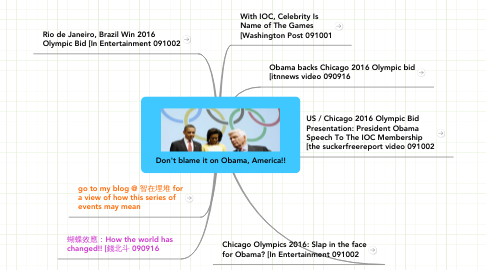 Mind Map: Don't blame it on Obama, America!!