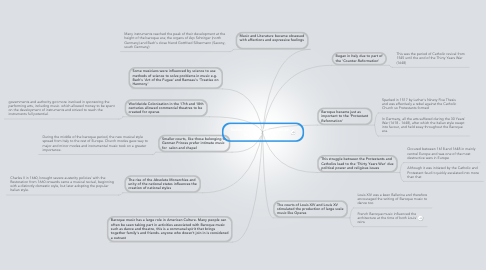 Mind Map: Socio-Cultural Influences on