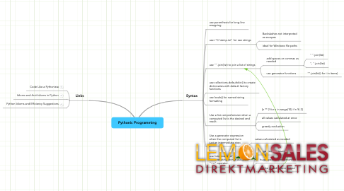 Mind Map: Pythonic Programming