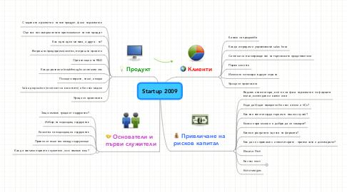 Mind Map: Startup 2009