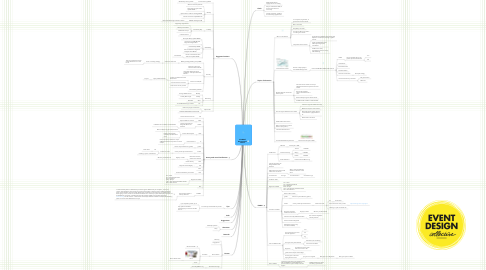 Mind Map: iCANN47 Newcommer session
