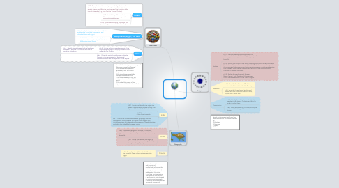 Mind Map: World History and Geography: Ancient Civilizations