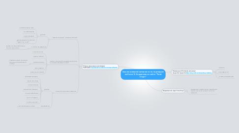 """Mind Map: Анализ внешней активности по партнерам на блоге Е. Ходченкова и сайте """"Твой Старт"""""""