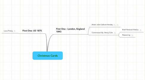 Mind Map: Christmas Cards