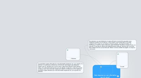 Mind Map: Qué órganos se ven afectadospor el asma?