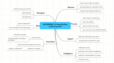 Mind Map: ENTERPRISE 2.0 Andy McAfee at Dev Learn 09
