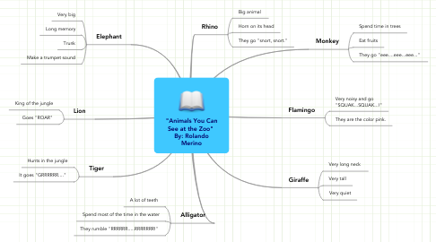 "Mind Map: ""Animals You Can See at the Zoo""  By: Rolando Merino"