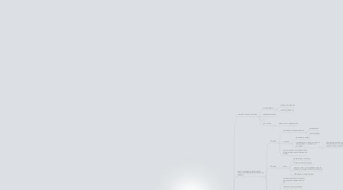 Mind Map: Конструктор Реальности План