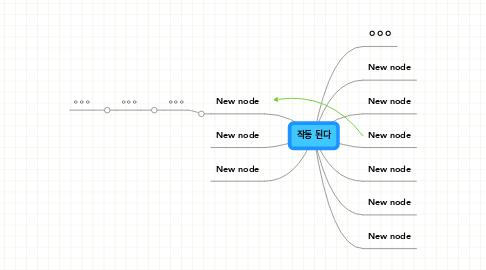Mind Map: 작동 된다