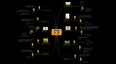 Mind Map: AVANCES TECNOLOGICOS