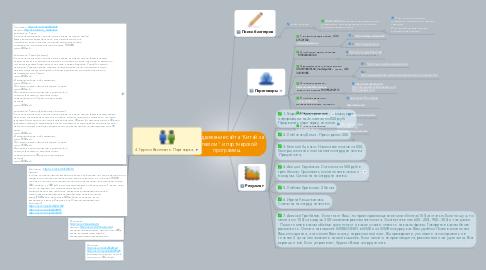 """Mind Map: Продвижение сайта """"Китай за стеклом"""" и партнерской программы."""