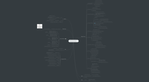 Mind Map: FactoryView Notes
