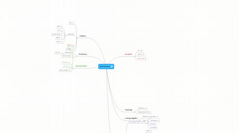 Mind Map: KNX-Standard