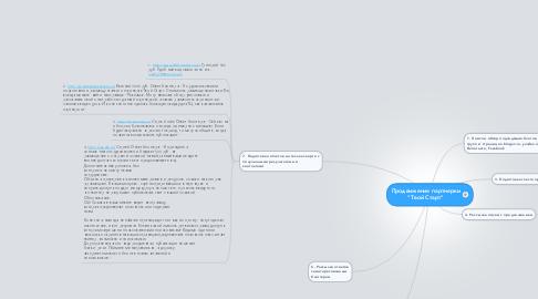 """Mind Map: Продвижение партнерки """"Твой Старт"""""""