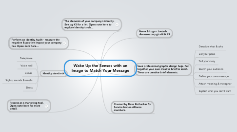 Mind Map: Wake Up the Senses with an Image to Match Your Message