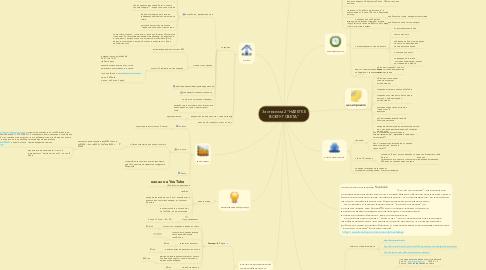 "Mind Map: За стеклом-2 ""НАЛЕГКЕ ВОКРУГ СВЕТА"""