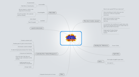 Mind Map: Product Owner Super Powers