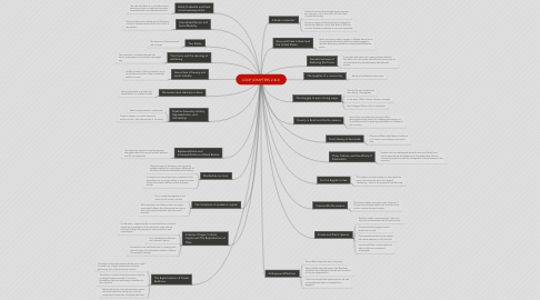 Mind Map: LOOP (CHAPTERS 2 & 3)