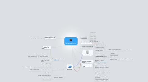 """Mind Map: Обучение на конференции """"Твоя Новая Профессия"""""""