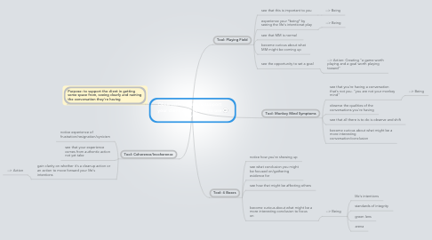 Mind Map: Observation: tools to support your client and reasons to use them