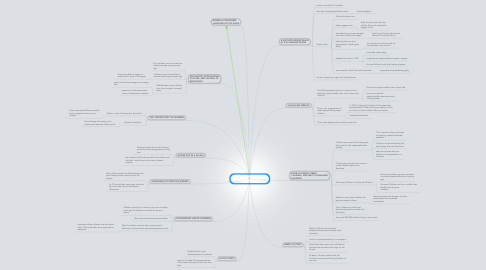 Mind Map: Chapter 4: NO TIME FOR CHILDHOOD