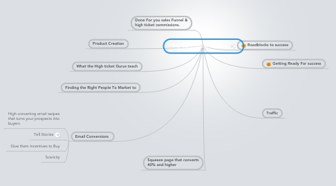 Mind Map: Big Commision Formula