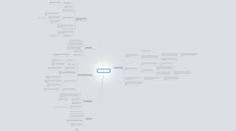 Mind Map: Laughter Out Of Place Chapters 4 & 5