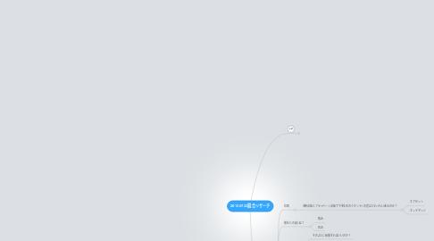 Mind Map: 20130722競合リサーチ