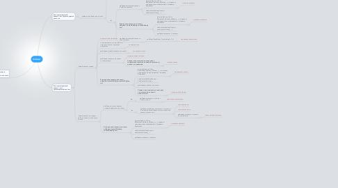 Mind Map: Сабмит