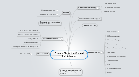 Mind Map: Produce Marketing Content That Educates