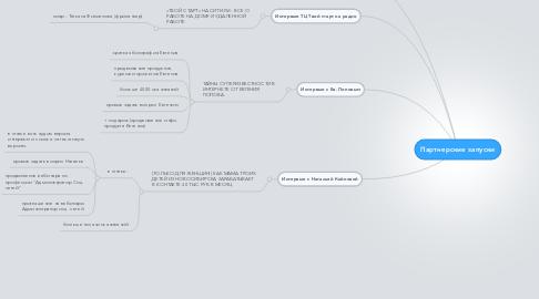 Mind Map: Партнерские запуски