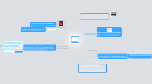 Mind Map: CORROSIÓN