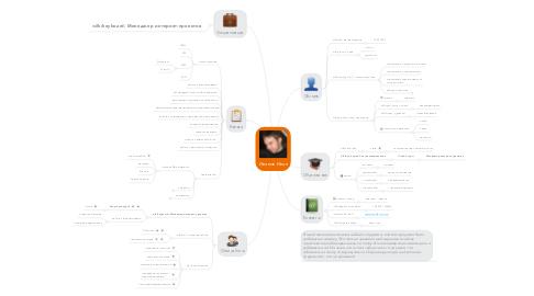 Mind Map: Иванов Иван