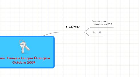 Mind Map: Liens  Français Langue Étrangère  Octobre 2009