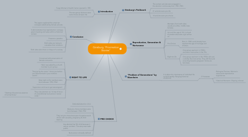 "Mind Map: Ginsburg ""Procreation Stories"""